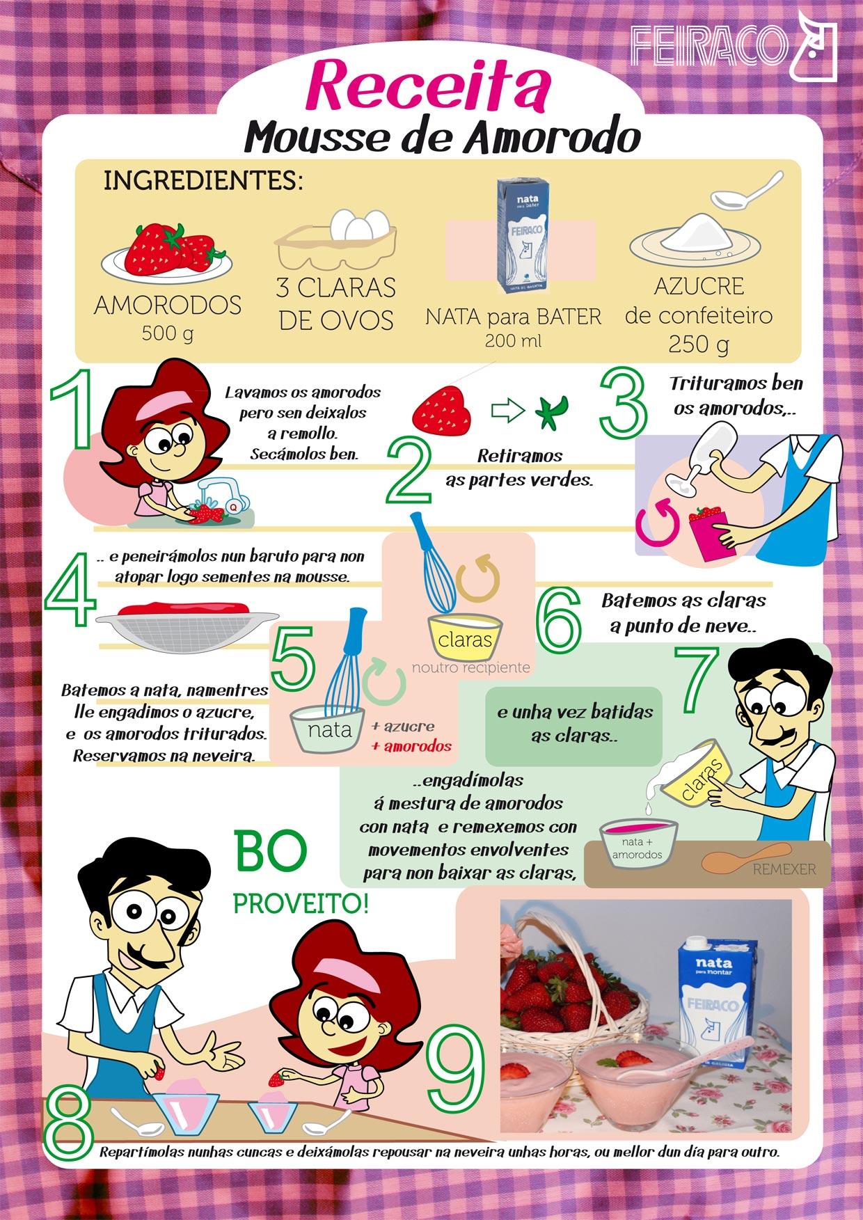 receta mousse de fresas