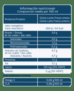 Ficha nutricional Únicla leche fresca entera