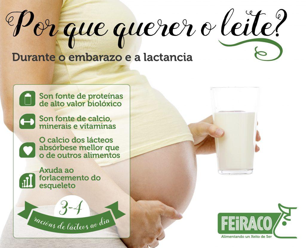 Porque querer o leite no embarazo e a lactancia