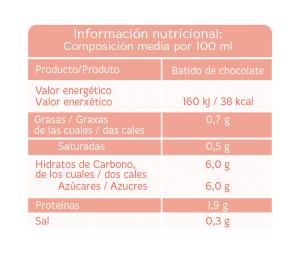 Ficha nutricional Feiraco batido de chocolate