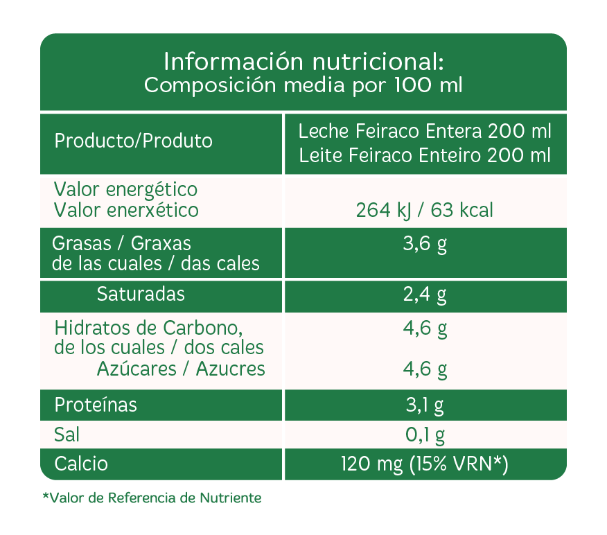 Tabla nutricional Leche Feiraco 200 ml