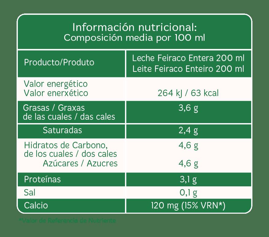Tabla nutricional Leche Feiraco 200 ml