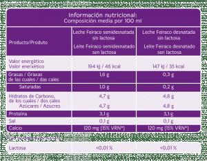 Ficha nutricional Feiraco leche sin lactosa