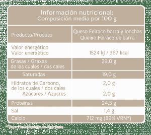 Ficha nutricional queso Feiraco en barra