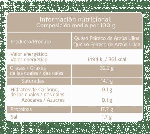 Ficha nutricional queso Feiraco Arzúa-Ulloa