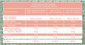 Ficha nutricional Feiraco yogu+