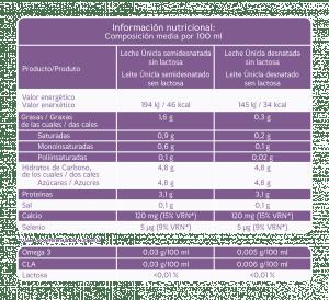 Ficha nutricional Únicla leche sin lactosa