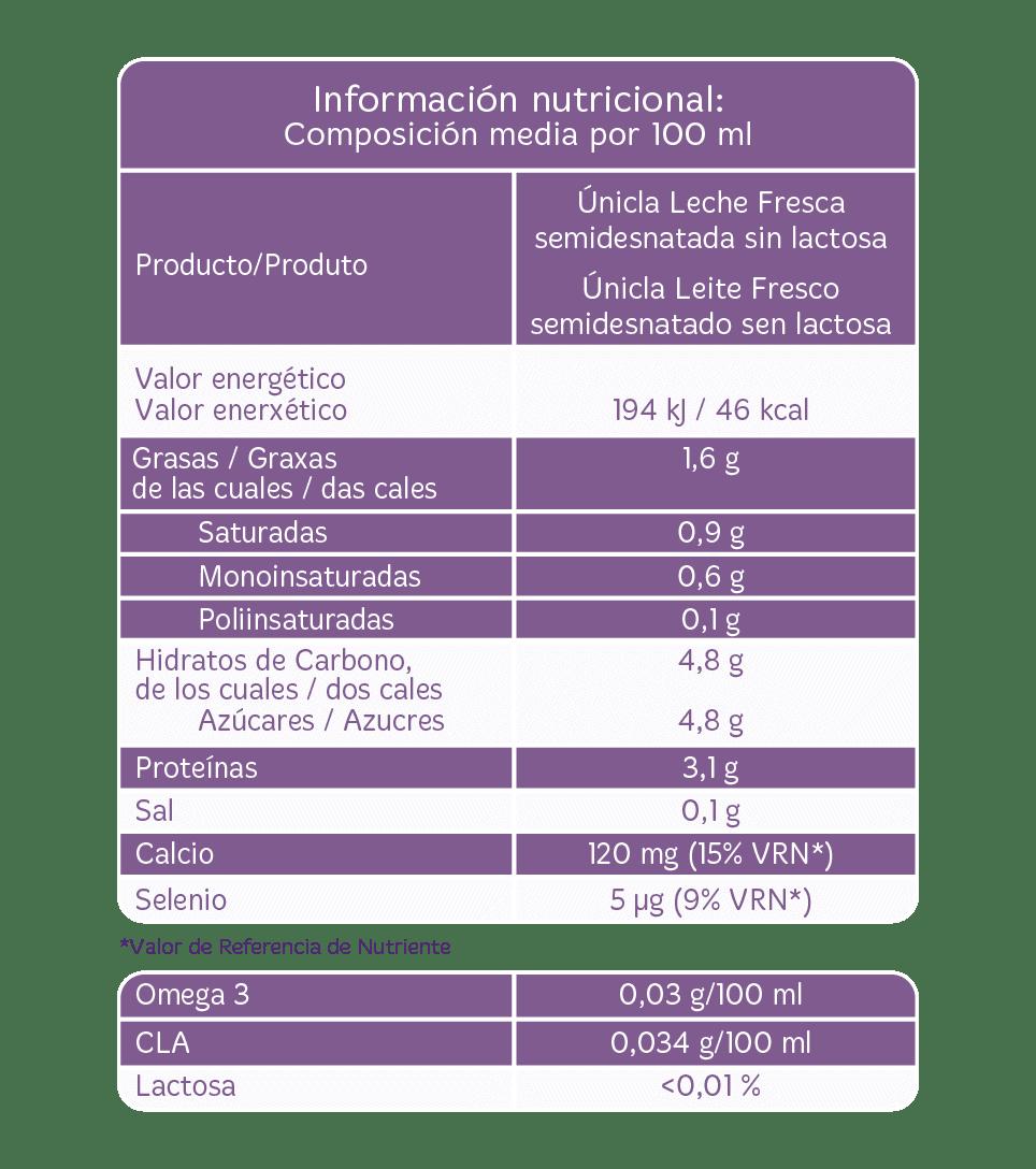 Ficha nutricional Únicla leche fresca semidesnatada sin lactosa